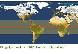 Distance équatoriale de Kingston, JAMAIQUE !